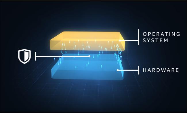 Sólo las nuevas CPUs pueden realmente arreglar ZombieLoad y Spectre